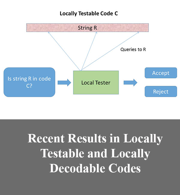 Recent Results in Local Codes